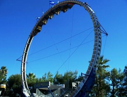 All You Need To Know About The Fire Ball Amusement Park Ride