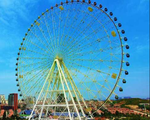 Giant Ferris Wheel Rides - Your Ultimate Guide