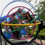 Things To Consider When Buying A Human Gyroscope