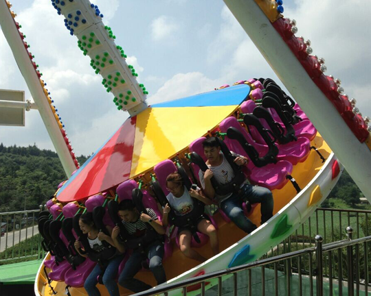 Types Of Amusement Park Rides