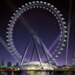 The Observation Wheel – An Attractive Ride For Passengers