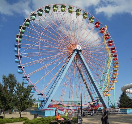 The Classification Of Ferris Wheel Ride In The Amusement Parks